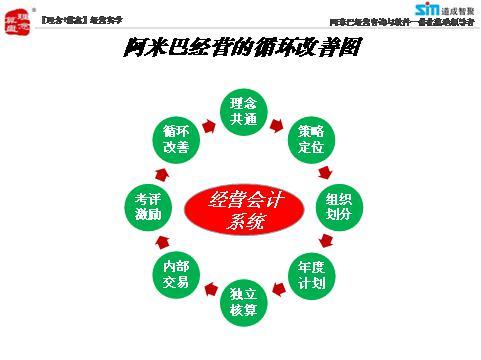 """有人说:""""由于中国经济转型升级,市场竞争加剧,导致企业经营"""