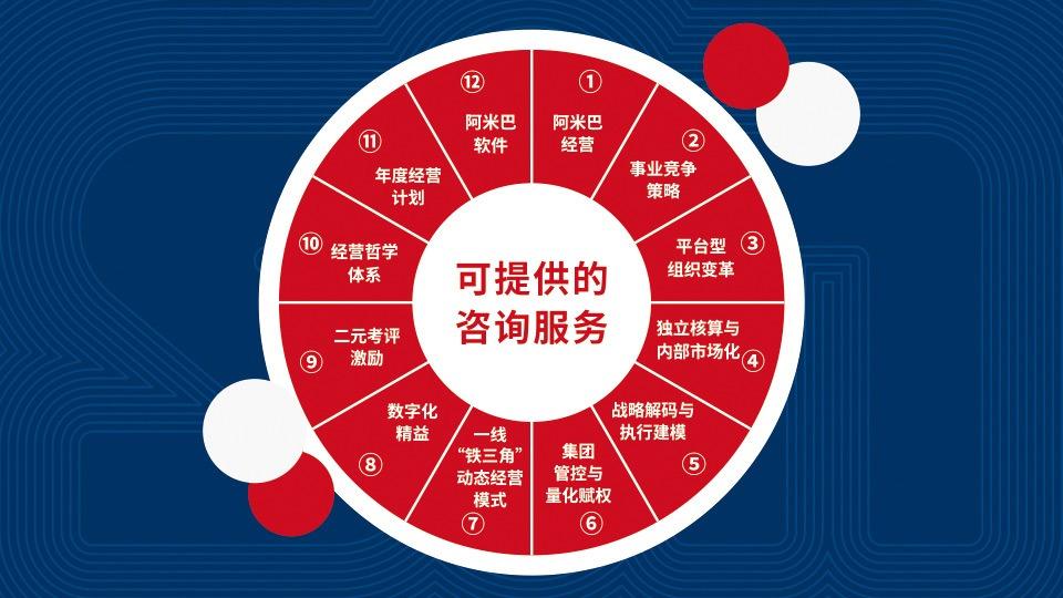 广州道成阿米巴咨询公司-阿米巴咨询项目-阿米巴系统经营咨询